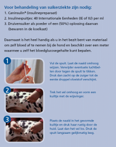 Insuline spuiten info. diabetes